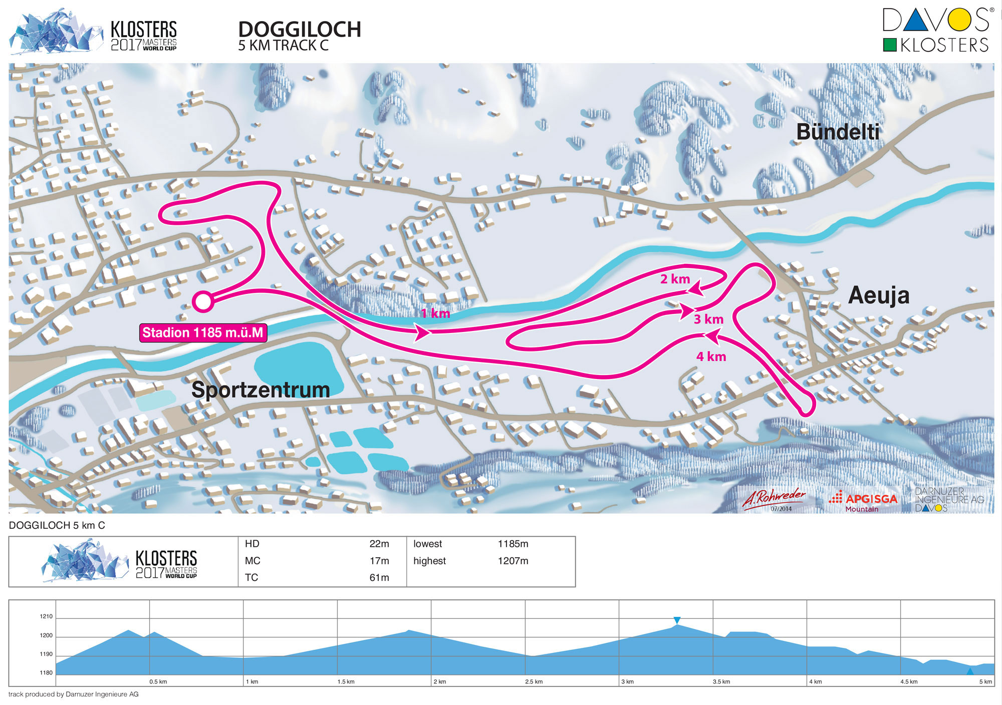 Davos Klosters Doggiloch Cross Country Skiing Trail Map